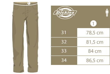 https://yessport.slaskdatacenter.pl/aukcje/SIZES/Dickies%20bottom.jpg
